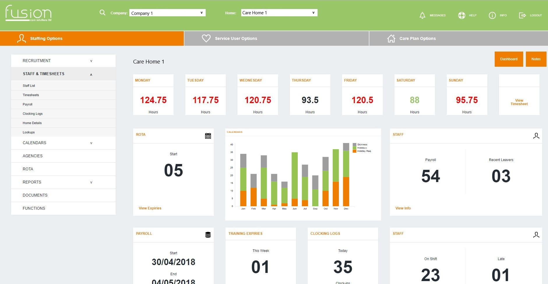 Staff Dashboard